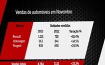 Mercado Automóvel
