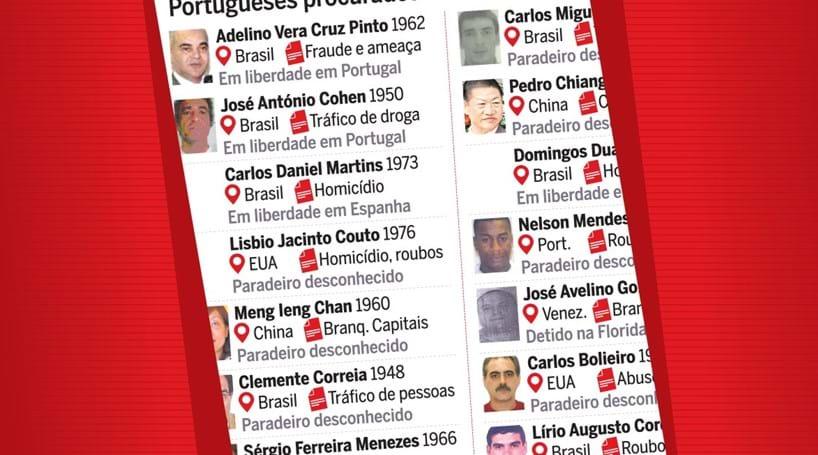 Saiba quais são os portugueses procurados pela Interpol