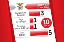 Veja os títulos de Jesus no Benfica
