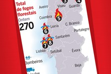Veja o ponto da situação de incêndios no País