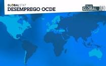 Taxa de desemprego média da OCDE é de 7,9%