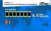 Há quase tantas assinaturas de telemóvel como habitantes no mundo