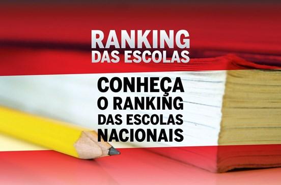 Ranking das escolas 2015