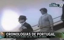 Cronologias de Portugal