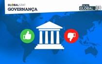 GlobalStat: Governança