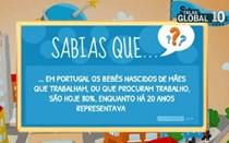 Maioria dos bebés em Portugal são filhos de mães que trabalham
