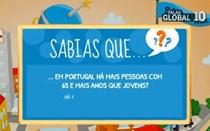 Em Portugal há mais idosos que jovens
