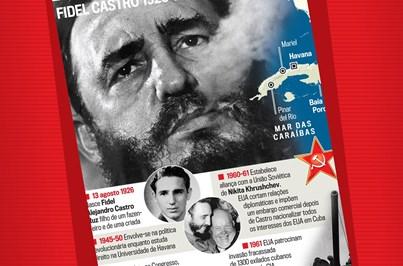 Recorde os principais momentos da vida de Fidel Castro
