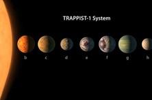 Descobertos sete planetas 'terrestres' fora do Sistema Solar