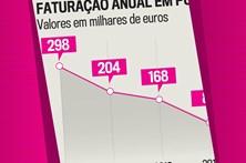 Saiba quanto recebeu Bárbara Guimarães em publicidade