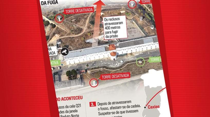 A rota da fuga de Caxias