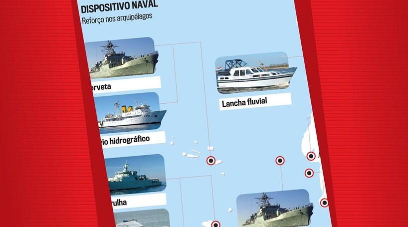 Conheça os reforços do dispositivo naval