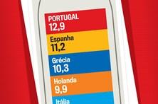 Veja quais são os países que mais consumem álcool