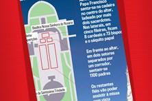 Todos os pormenores da missa em Fátima