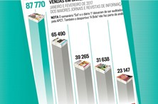 Saiba quantos exemplares vende cada jornal