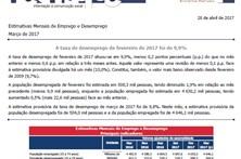 Consulte o relatório das estimativas mensais de emprego e desemprego