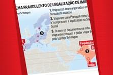 Saiba como funciona o esquema fraudulento de legalização de imigrantes