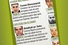 Célula terrorista de Barcelona
