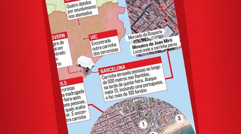 Terrorismo na Catalunha