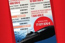 Saiba quais são os custos de manutenção dos submarinos portugueses