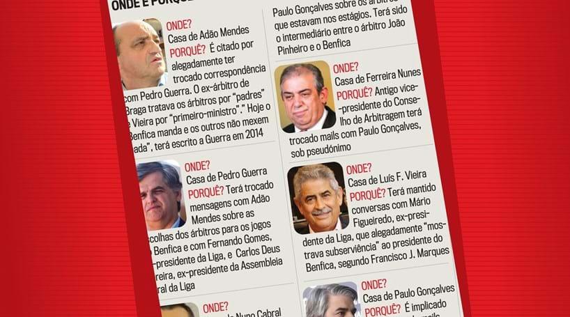 As buscas da PJ no caso dos emails do Benfica