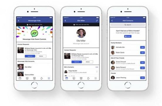 Facebook lança aplicação de mensagens para crianças