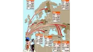 São precisos 57 mil km para chegar ao Europeu