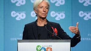 FMI coloca em dúvida meta de crescimento de 2% do G20