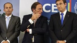 OE2015: Governo deverá apresentar défice de 2,5% do PIB