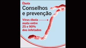 Ébola: conselhos e prevenção