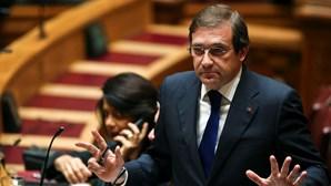 Mais de um ano para saldar dívida fiscal de 2464€