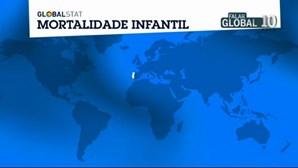 Portugal tem baixa taxa de mortalidade infantil