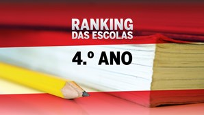 Ranking das escolas do 4.º ano