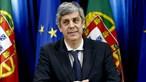 OE2016: Governo prevê que PIB cresça 1,8%