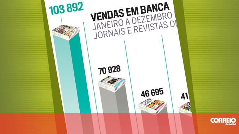 Conheça As Vendas Em Banca Dos Jornais E Revistas De Informação