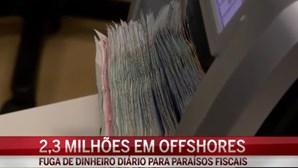 Fogem para offshores 2,3 milhões por dia
