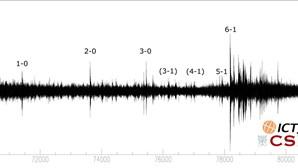 Festa dos adeptos do Barcelona causou pequeno sismo
