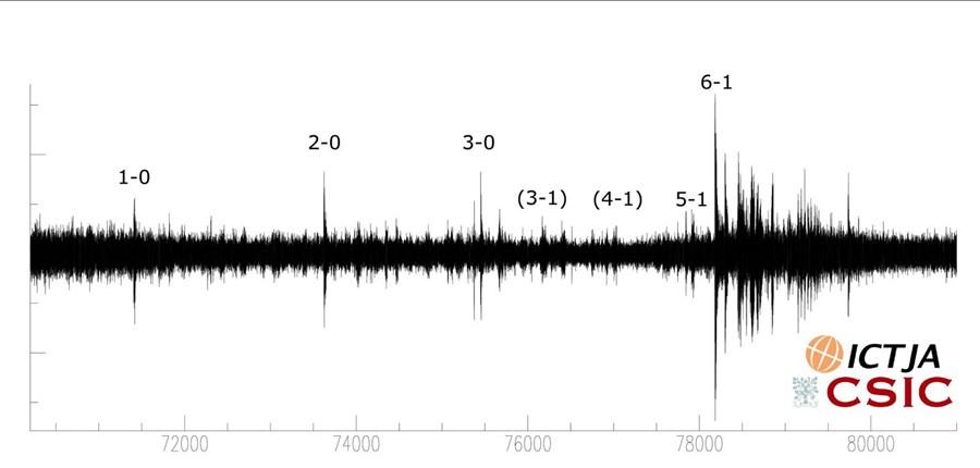 Registo de sismos
