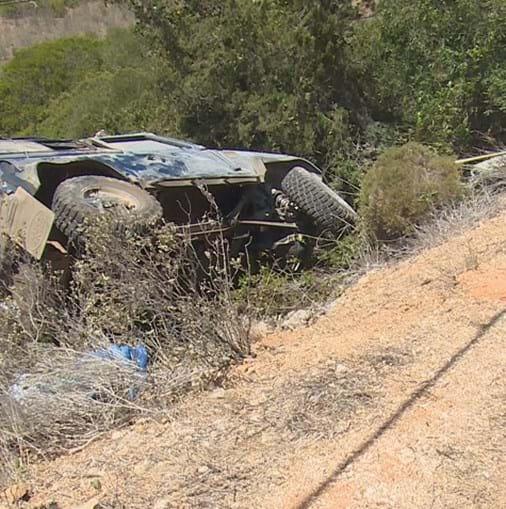 Mãe e duas crianças feridas em capotamento no Algarve