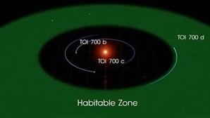 NASA anuncia descoberta de planeta do tamanho da Terra em zona habitável