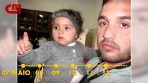 """Do desaparecimento à morte. Veja a cronologia em vídeo que explica o """"caso Valentina"""""""