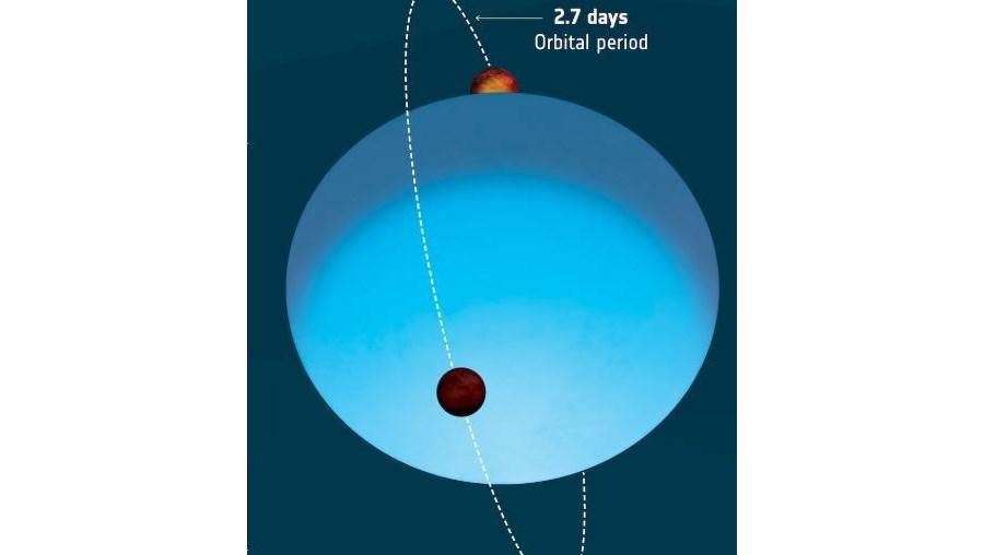 Investigadores detetam através do satélite CHEOPS um dos exoplanetas mais extremos
