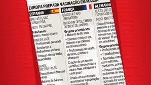 Europa prepara vacina em massa