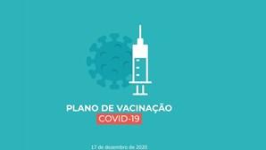 Plano de Vacinação contra a Covid-19