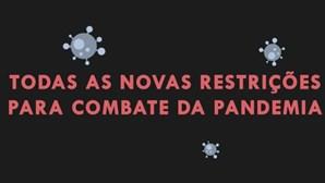 Governo endurece medidas para travar pandemia da Covid-19. Veja aqui o vídeo