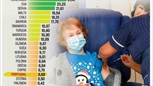 Portugal precisa de 460 mil doses para vacinar professores e funcionários de escolas