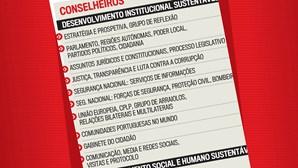 Todos os conselheiros de Marcelo Rebelo de Sousa