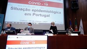 Governo remete eventual alteração da matriz de risco da Covid para reunião com peritos desta sexta-feira