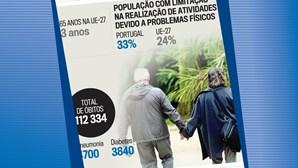 Vida saudável em Portugal