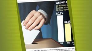 55% dos portugueses escolhe partidos diferentes nas eleições autárquicas e nas legislativas